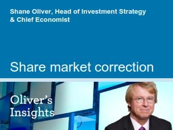 share_market_correction